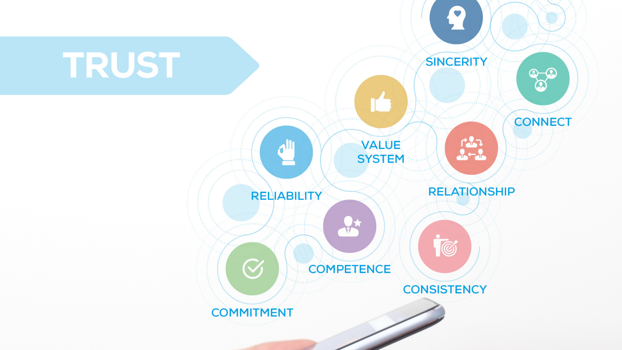 Trust - Easy To Say, Hard To Define, And Absolutely Critical For Sustainable Success